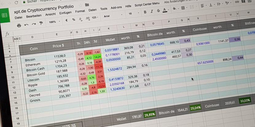 Bitcoin Tabelle Google